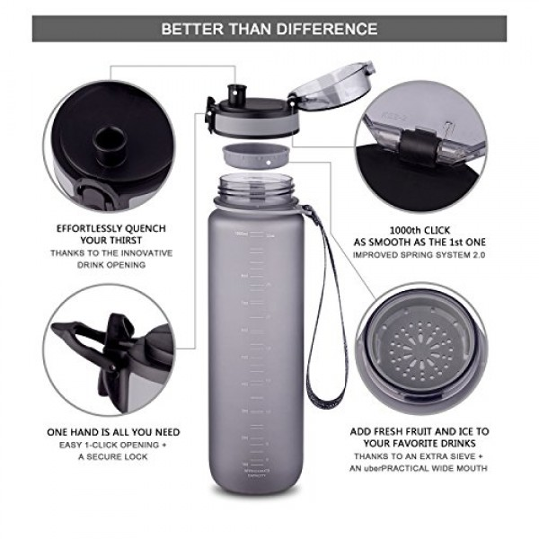MAIGG Best Sports Water Bottle - 17oz & 32oz - Eco Friendly & BPA-Free Plastic - Fast Water Flow, Flip Top, Opens 1-Click - Reusable Leak-Proof Lid